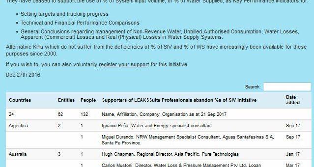 Zašto trebamo i moramo izbjegavati prikaz iznosa Neoprihodovane vode i gubitaka u procentima?!