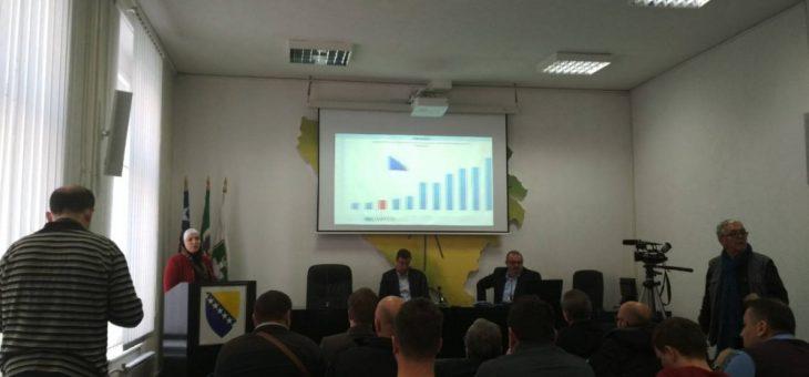 NRW Projekat u vodovodnom sistemu Visoko (Bosna i Hercegovina)